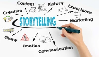 storytelling-marketing-400x233 SegnaleZero - Content strategy, Scrittura digitale, Storytelling