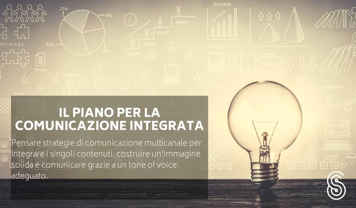 piano-comunicazione-integrata Piano di comunicazione: come scriverlo, quali modelli seguire